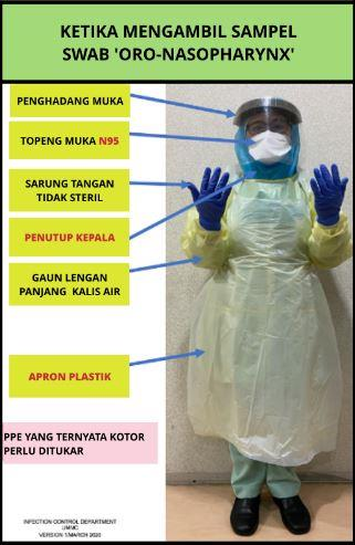 PPE for swab